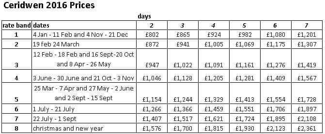 ceridwen prices 2016