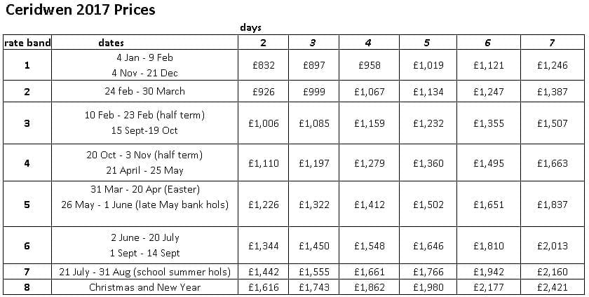 ceridwen accommodation prices 2017